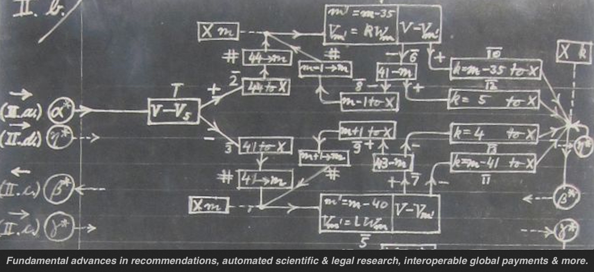 Revolution Algorithms